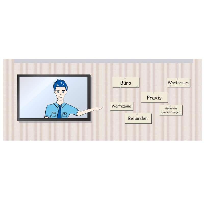 Einsatzmöglichkeiten der TV Wandhalterung