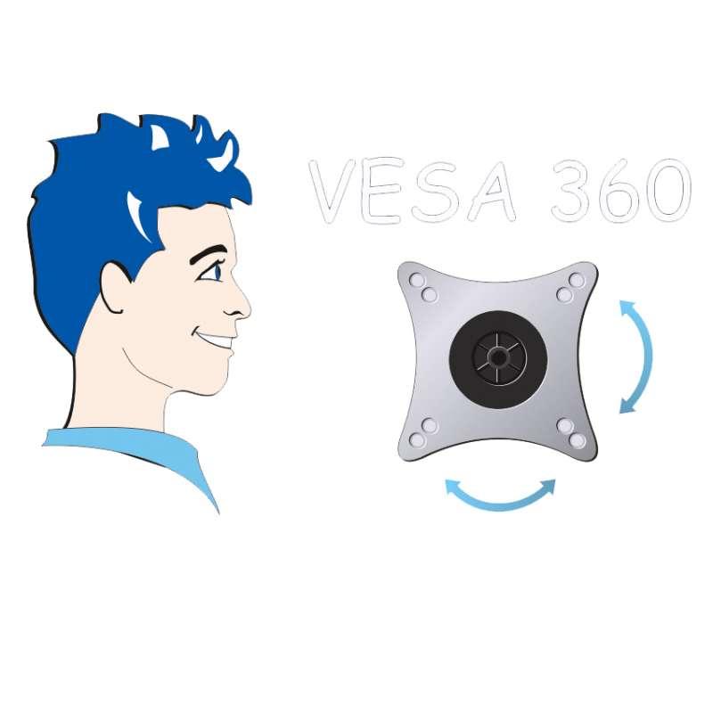 Der VESA-Standard