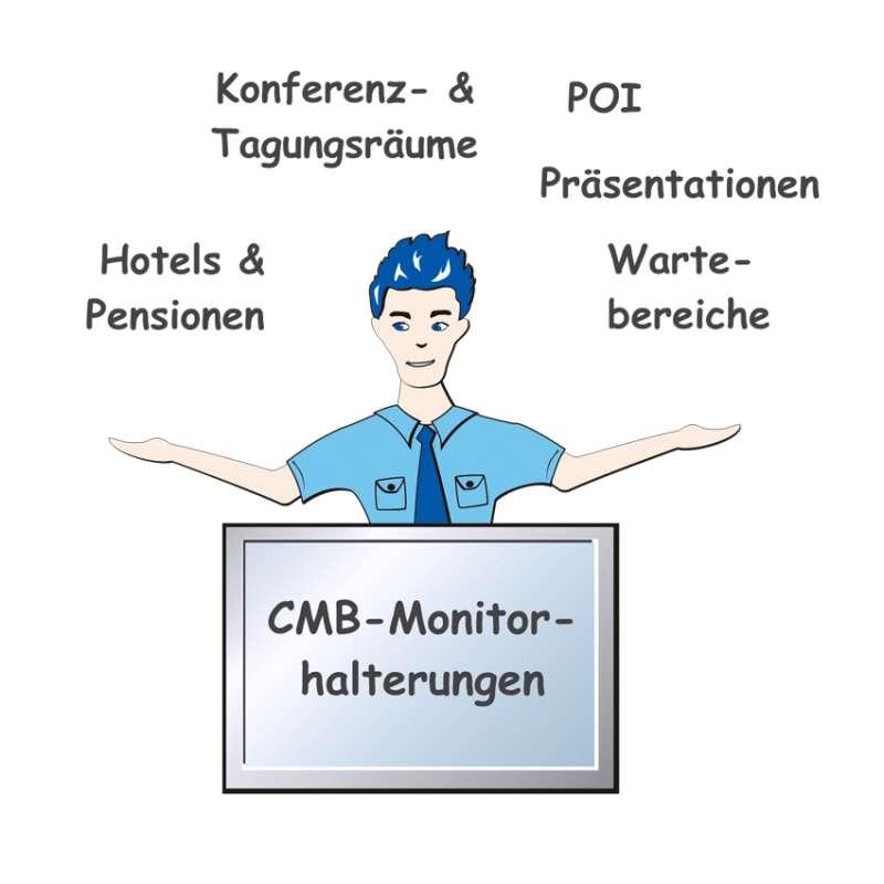 Anwendungsbereiche der Monitor Halterungen