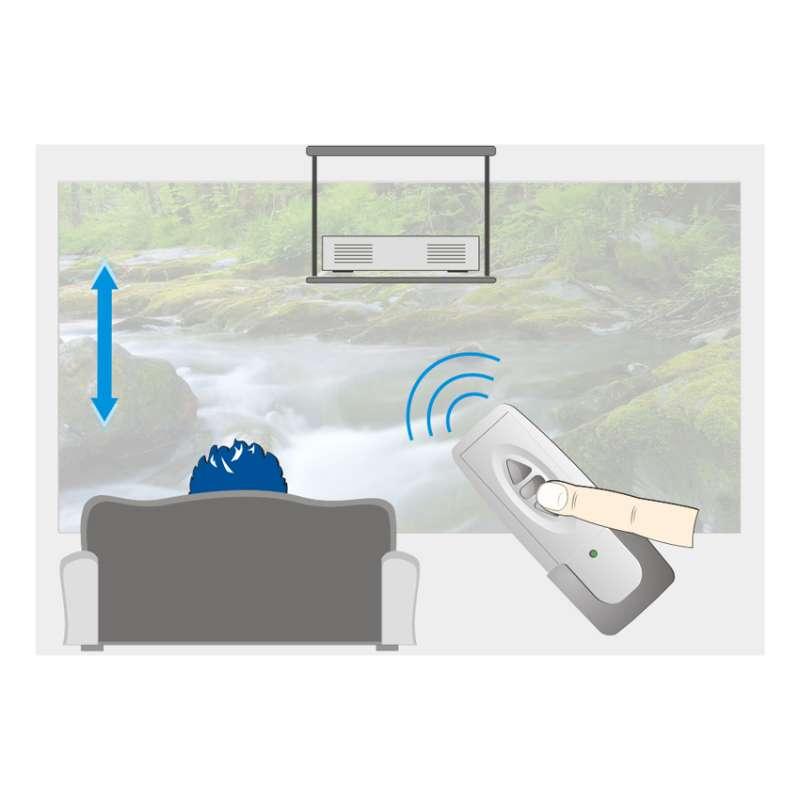 Elektrische Beamer Halterungen zur komfortablen Einstellung
