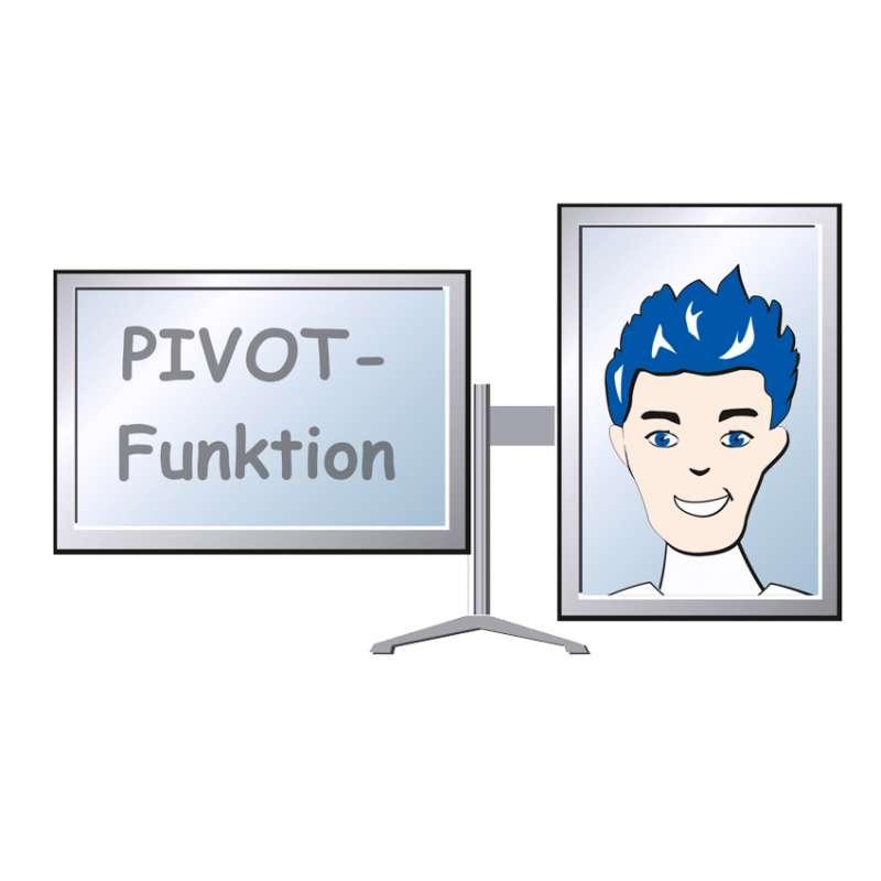 Quer- und Hochformat mit HIlfe der Pivotfunktion